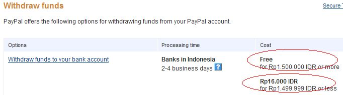 withdraw fund paypal